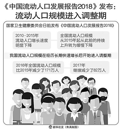 贵州:筑巢大数据,引得凤凰来-投资顾问