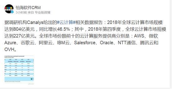 http://www.reviewcode.cn/shujuku/32457.html