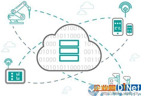云计算对未来产业结构的影响