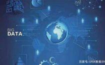 """让大数据有""""根据地""""!济南构建数字经济竞争新优势"""