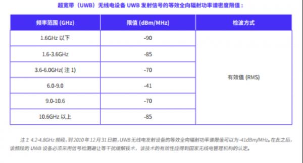 UWB报告-简版2569.png