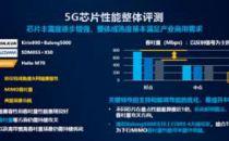 解读中国移动智能硬件质量报告:业界首份5G专题评测