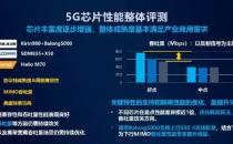 5G芯片最新测评结果出炉,麒麟980一骑当先