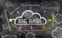 从全球大数据市场看未来发展趋势
