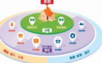 """华为携伙伴以""""AI+5G""""共筑全国首个5G智慧平安社区"""