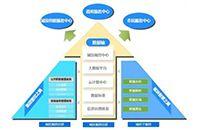 """华云数据成功交付""""上海城投集团云计算中心建设规划设计项目"""""""