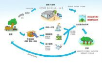 互联网在中国掀起低碳生活热潮:杭州人健步走出低碳第一