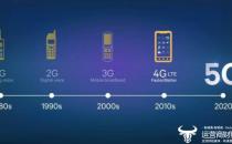 三大运营商5G商用放号推迟幕后:5G基站供货困难