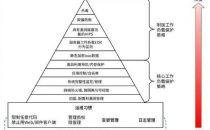 青藤云安全:CWPP产品市场演进