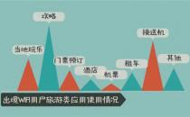 """三大运营商成绩单出炉 境外WiFi入局5G时代成""""双刃剑"""""""