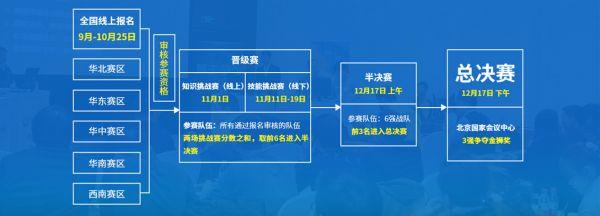 http://www.reviewcode.cn/bianchengyuyan/77026.html