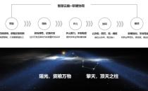引领云基础服务升级,华为云全新发布瑶光+擎天架构系统