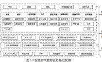 中国移动:5G+智慧教育白皮书(附下载)
