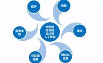 第二届中国金融科技产业峰会前瞻——《移动金融应用安全白皮书(2019年)》