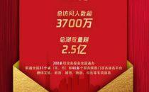 国家政务服务平台微信小程序注册人数突破500万