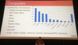 腾讯云连续三年登上KVM开源贡献榜