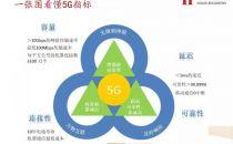 探寻5G产业链价值增量机会 (附下载)