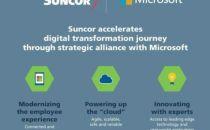 微软和森科尔战略合作:提升云计算和大数据平台能力