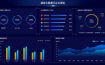 2018年中国数字政府大数据市场总体规模47.44亿元