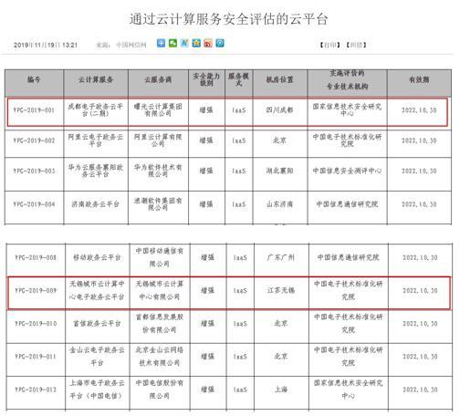 網信辦發布通過安全評估的云平臺名單 中科曙光/阿里入榜