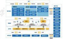 """中国信通院发布:""""5G+金融""""应用发展白皮书(附下载)"""
