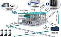 迎接5G!浪潮边缘数据中心亮相中国电机工程学会年会