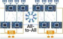 英特尔或花费超过10亿美元收购AI芯片初创公司Habana Labs