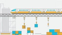 京铁云 × 华为打造铁路智能货场解决方案,助推铁路货运迈入智能化