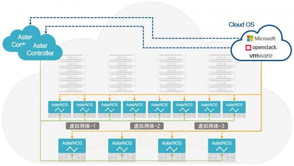 http://www.reviewcode.cn/rengongzhinen/100969.html