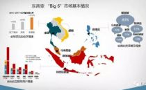 【IDC行业趋势展望】数据中心全球化布局大幕开启,东南亚成中国企业突破口