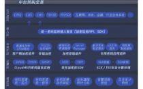 腾讯安全联合GeekPwn发布《云安全威胁报告》