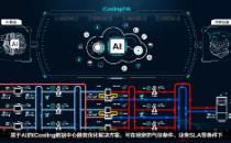 揭秘黑科技:iCooling@AI能效优化技术