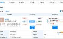 刘强东卸任天津京东云海云计算有限公司高管