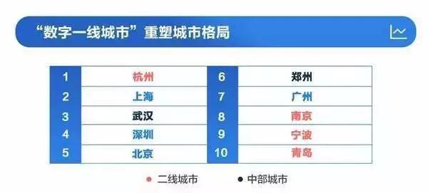 此次公共卫生事件,促进中国数字经济进入更高版本