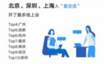 企业微信发布全国远程办公大数据,北京、深圳、上海开会次数最高