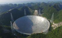 """浪潮存储助力FAST,全球最大望远镜""""上岗"""""""