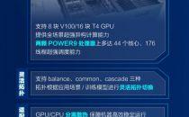异构计算崛起,GPU加速计算服务器FP5468G2应运而生