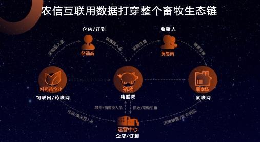南京启动云端签约 又一农业大数据中心将开展建设