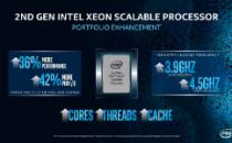 英特尔发布全新第二代英特尔至强可扩展处理器,加强其数据中心领域的领导地位