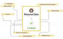Securiti.ai 为何成为2020 RSA创新沙盒冠军得主?