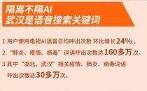 """4000万家庭""""云开学"""",聚好看教育日活同比提升134%"""