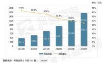 《2019-2020年中国IDC产业发展研究报告》发布