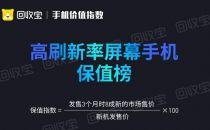 回收宝联合安兔兔发布高刷新率屏幕手机保值榜:一加7 Pro夺冠