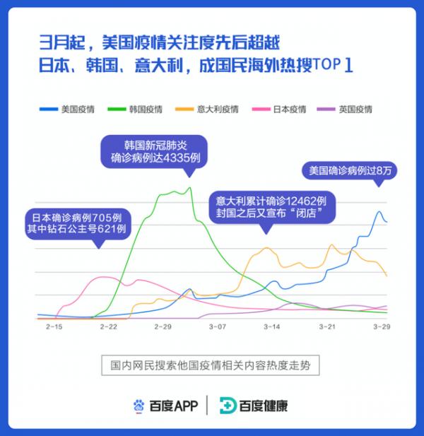 百度新冠肺炎大万博万博体育官网下载报告03