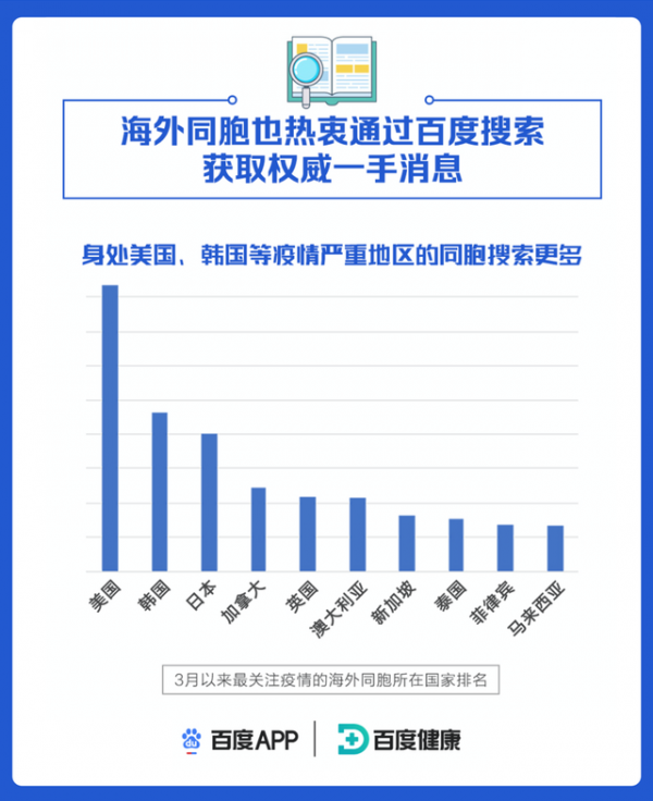 百度新冠肺炎大万博万博体育官网下载报告05