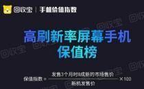 OPPO Ace2即将发布,加入高刷屏行列,回收宝发布高刷屏保值排行