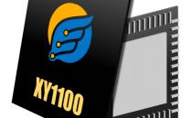 芯翼信息科技成为中国电信2020年NB-IoT模组招标冠军!