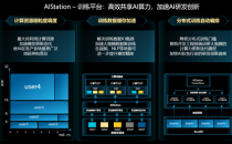 业界首款智算中心算力调度软件!浪潮重磅发布AIStation推理平台