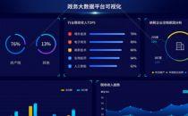 年底前,安徽政务数据百分百汇聚到江淮大数据中心