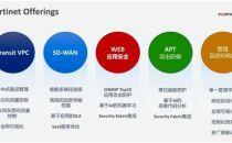 """助力AWS用户充分激活云转型优势,Fortinet提供""""网络+安全""""双轮驱动解决方案"""
